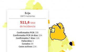 Cuatro pueblos de la provincia de Sevilla, entre ellos Écija, pueden ser sometidos a test masivos por la alta incidencia del Covid-19